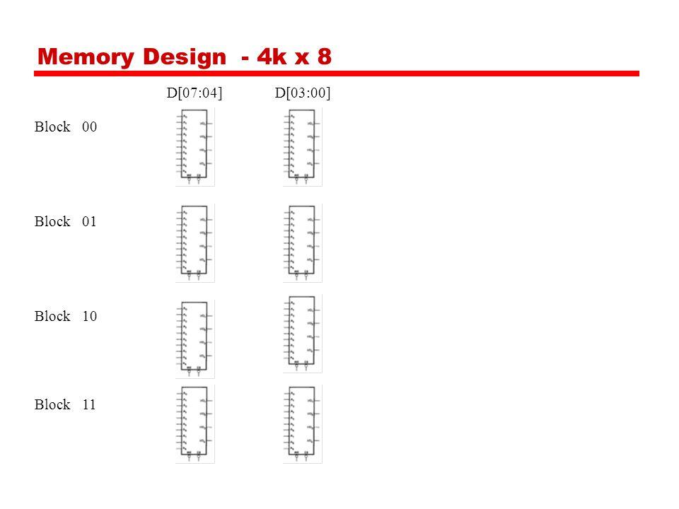 Memory Design - 4k x 8 D[07:04] D[03:00] Block 00 Block 01 Block 10